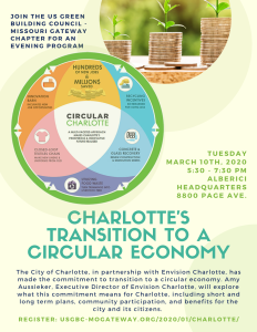 Charlotte's Transition to a Circular Economy